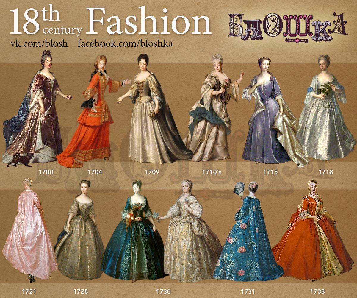 Fashion Timeline.18-th century on Behance bb7abf1166d