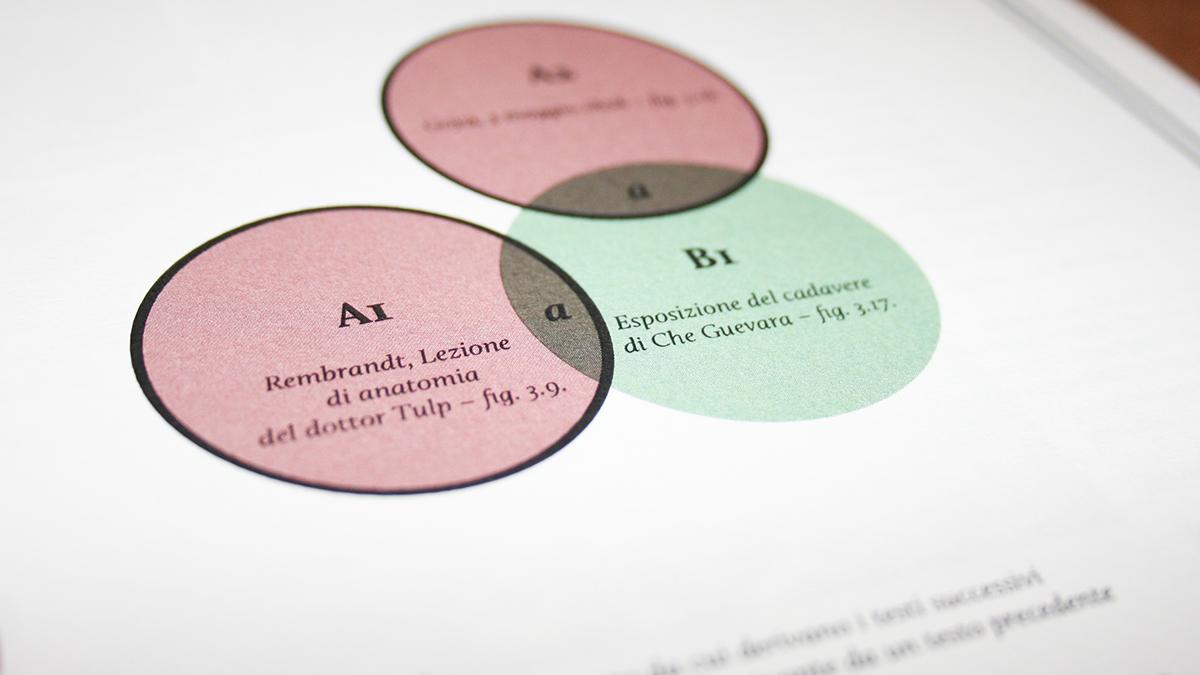 infographic datavisualisation dataviz semiotic informationdesign report book network diagram