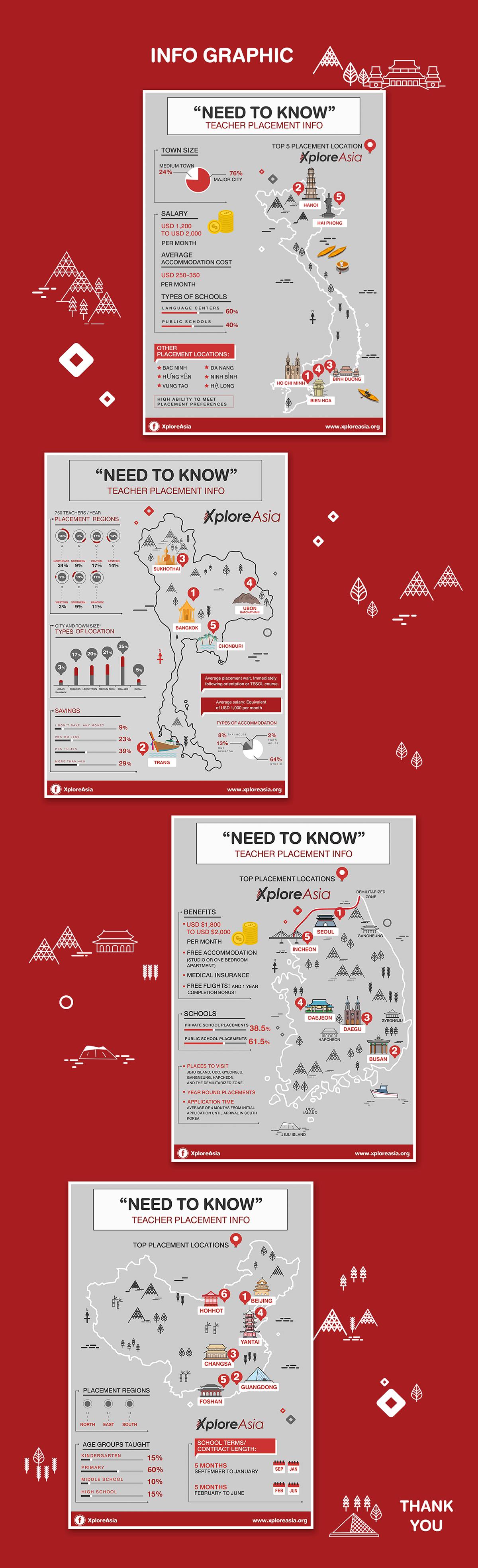 info graphic graphic design  create design Illustation design