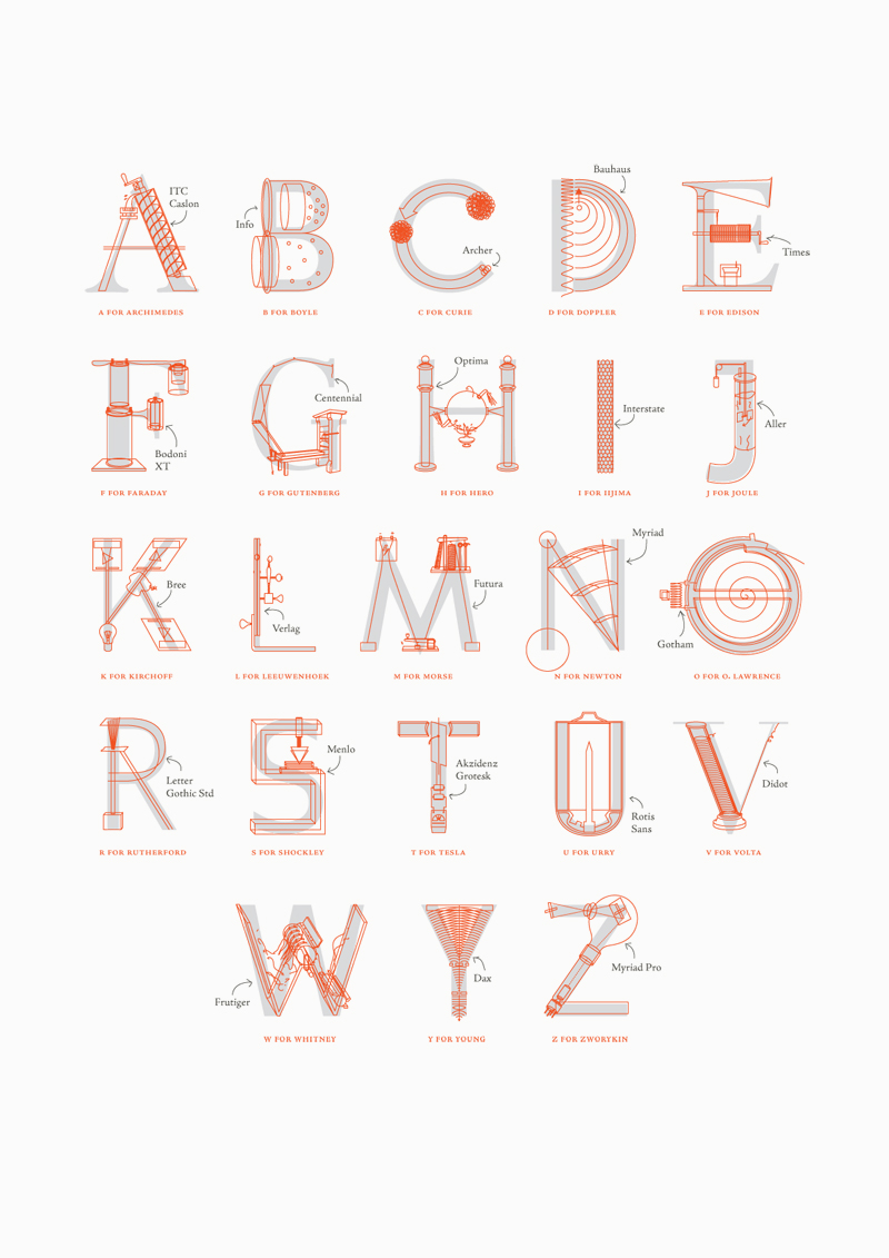 Adobe Portfolio poster print science lettering letter integration Form Integration diagram invention discovery archimedes eli whitney leeuwenhoek stippling Distressed