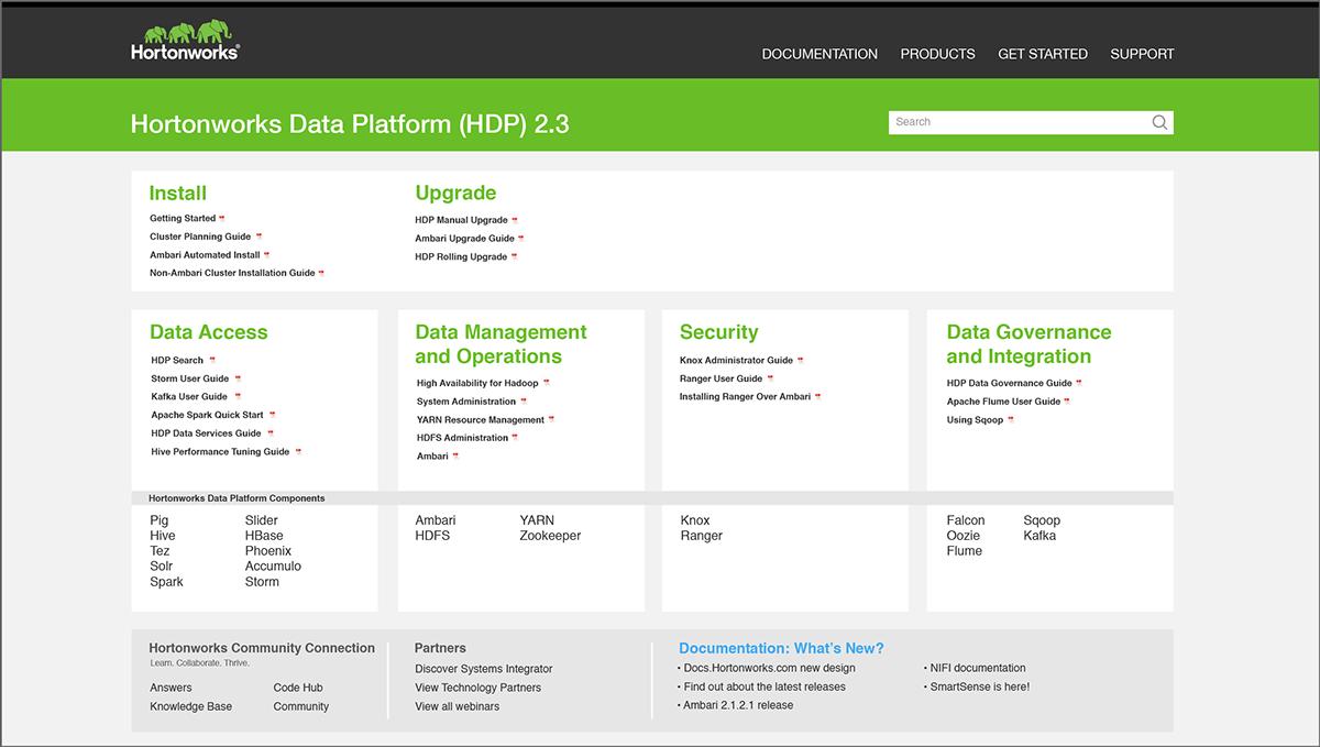 Hortonworks Documentation UX on Behance