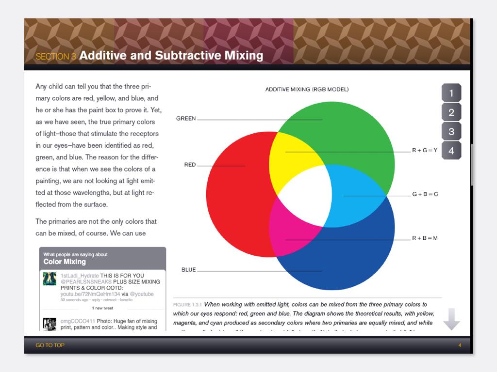 usability testing thesis