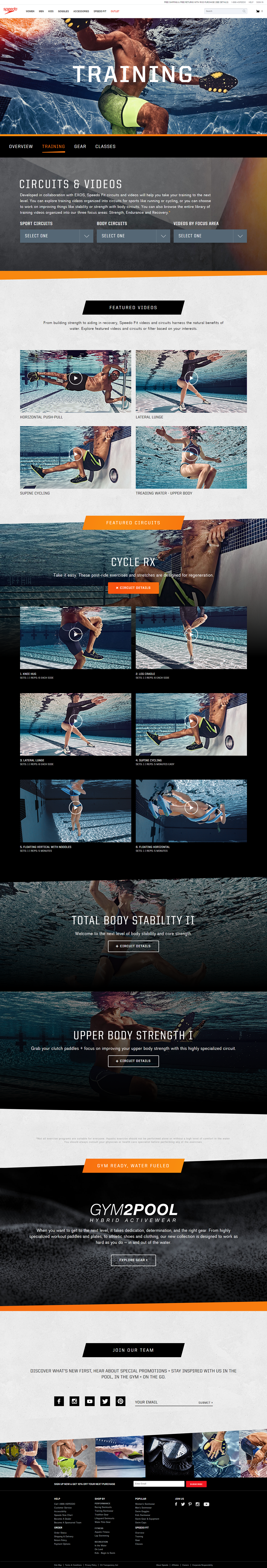 Speedo PVH Corp swimming fitness json