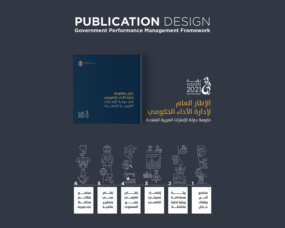 Adobe Portfolio manual design dubai PMO
