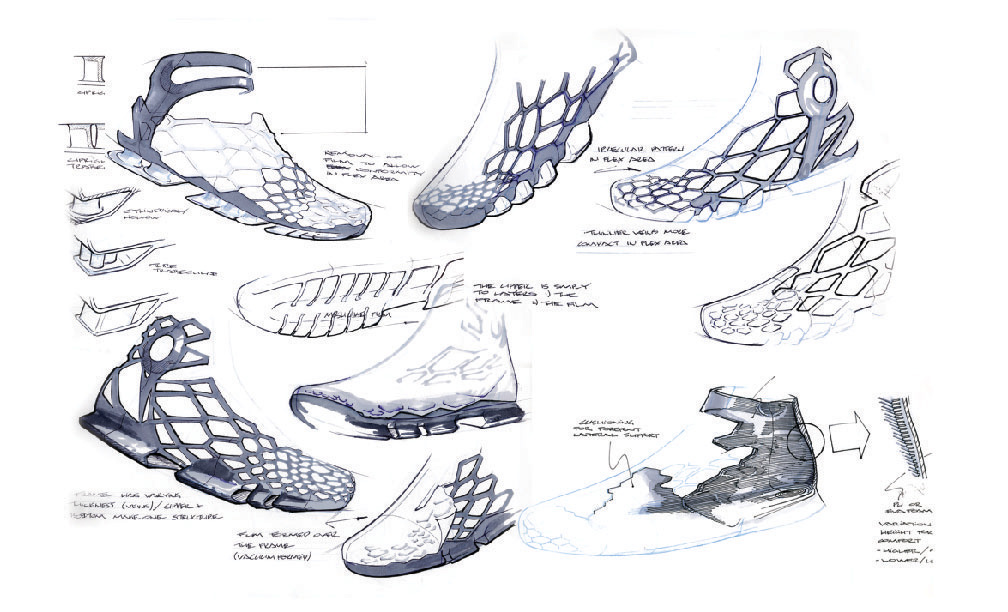 Adidas footwear design internship