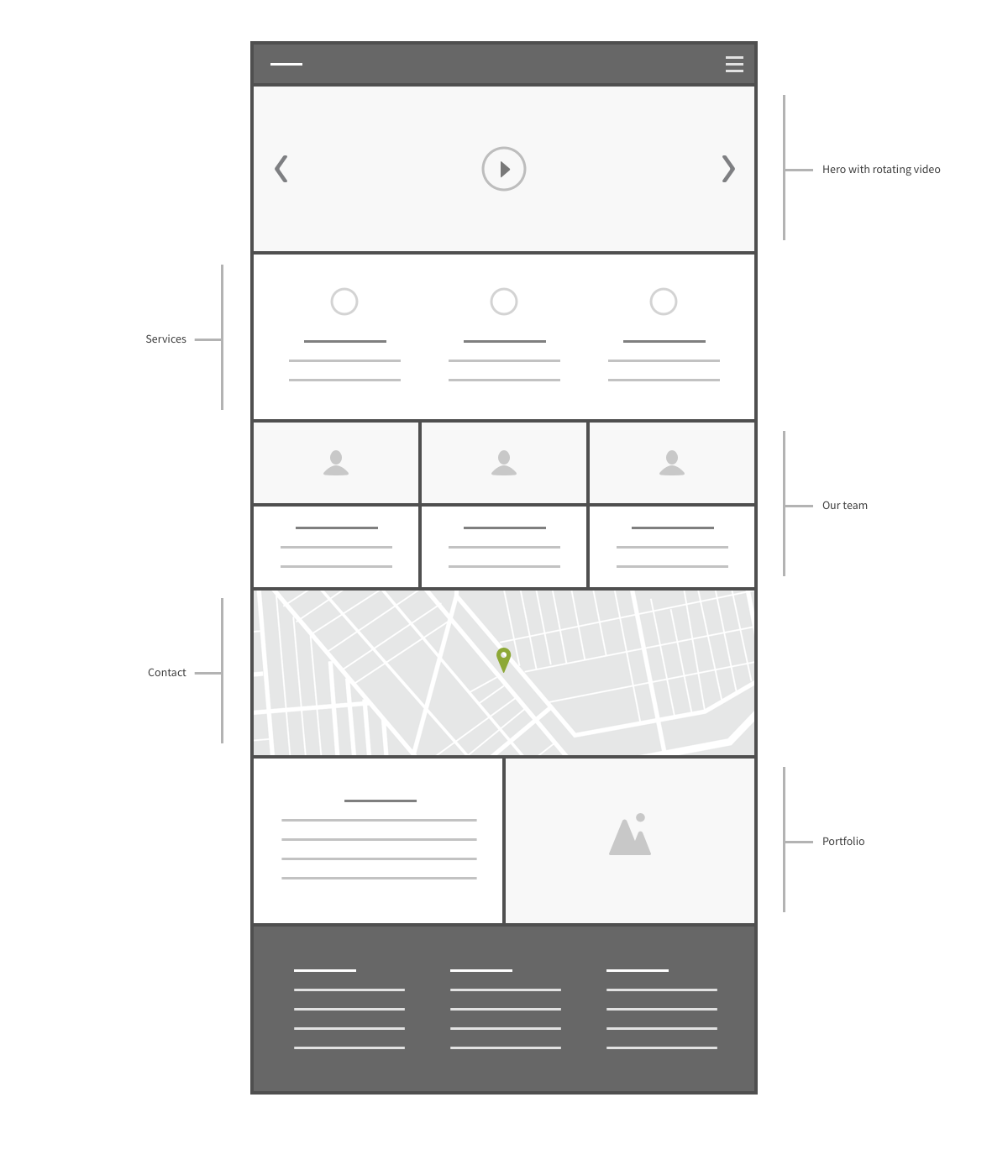 Square Wireframe Kit on Behance