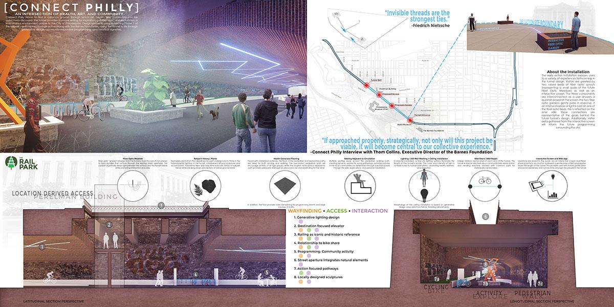 better philadelphia challenge Philadelphia Railpark philadelphia university Drexel University Medstudio@Jeff Collaboration architecture