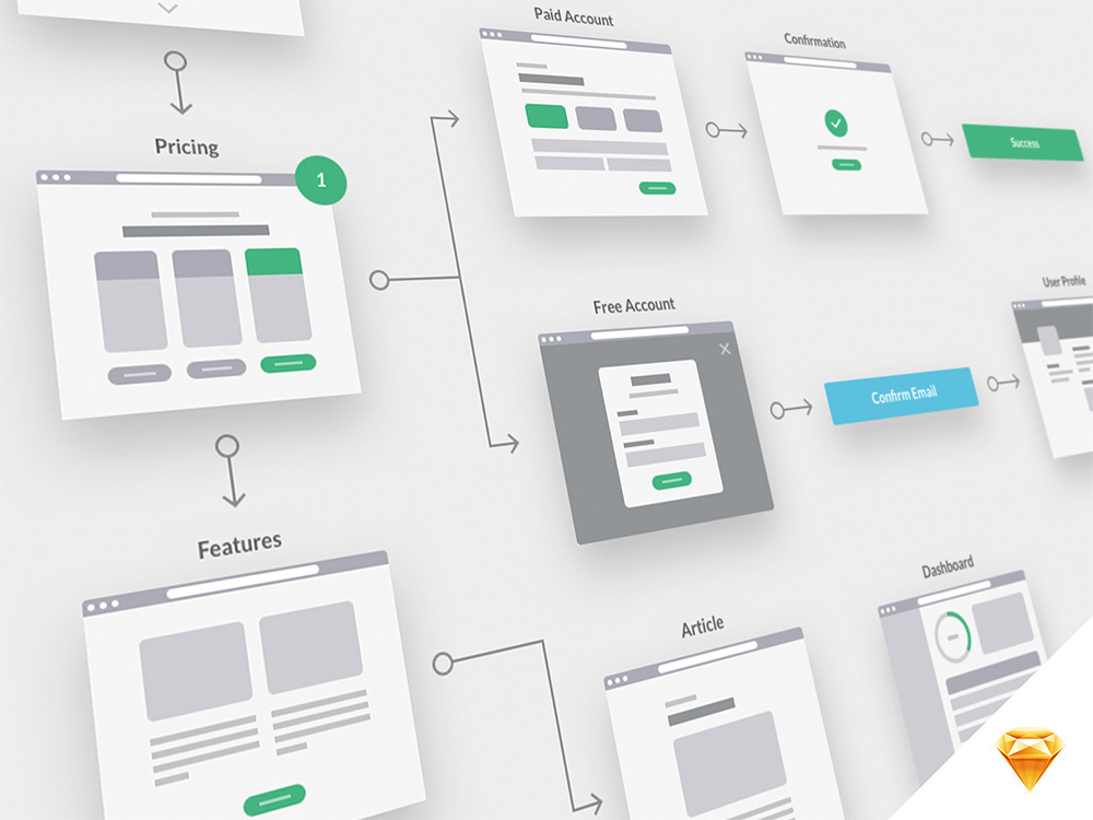 Ux Flowchart Cards On Behance