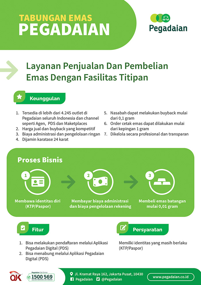 Tabungan Emas Pegadaian flyer design by bornx design