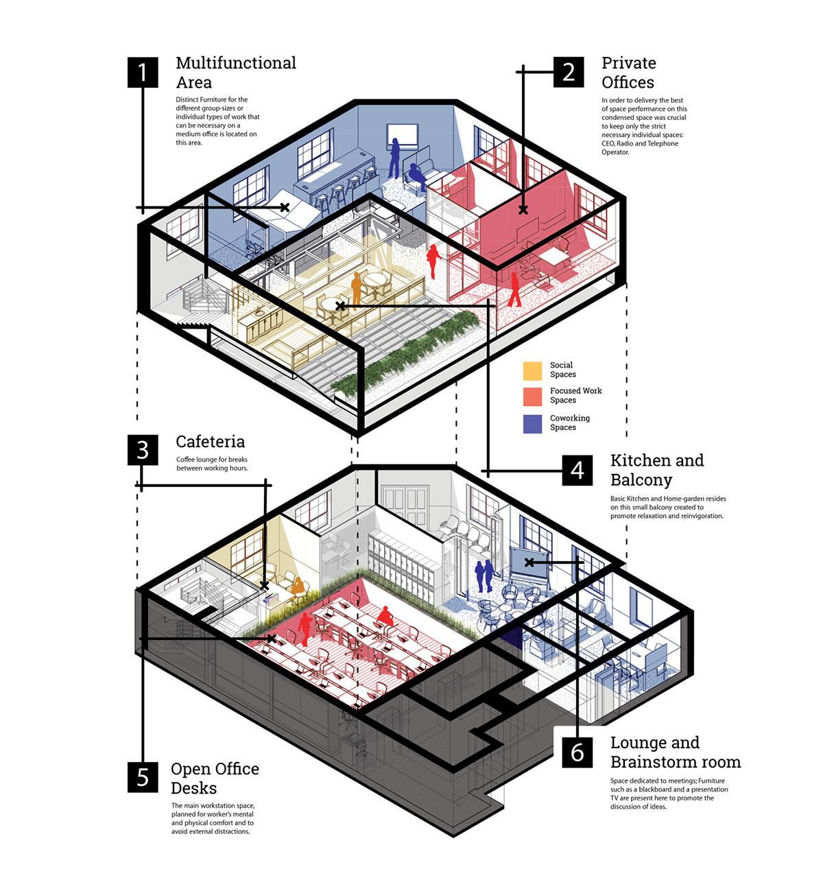 98 Interior Designer Work Hours Writing Desk Home