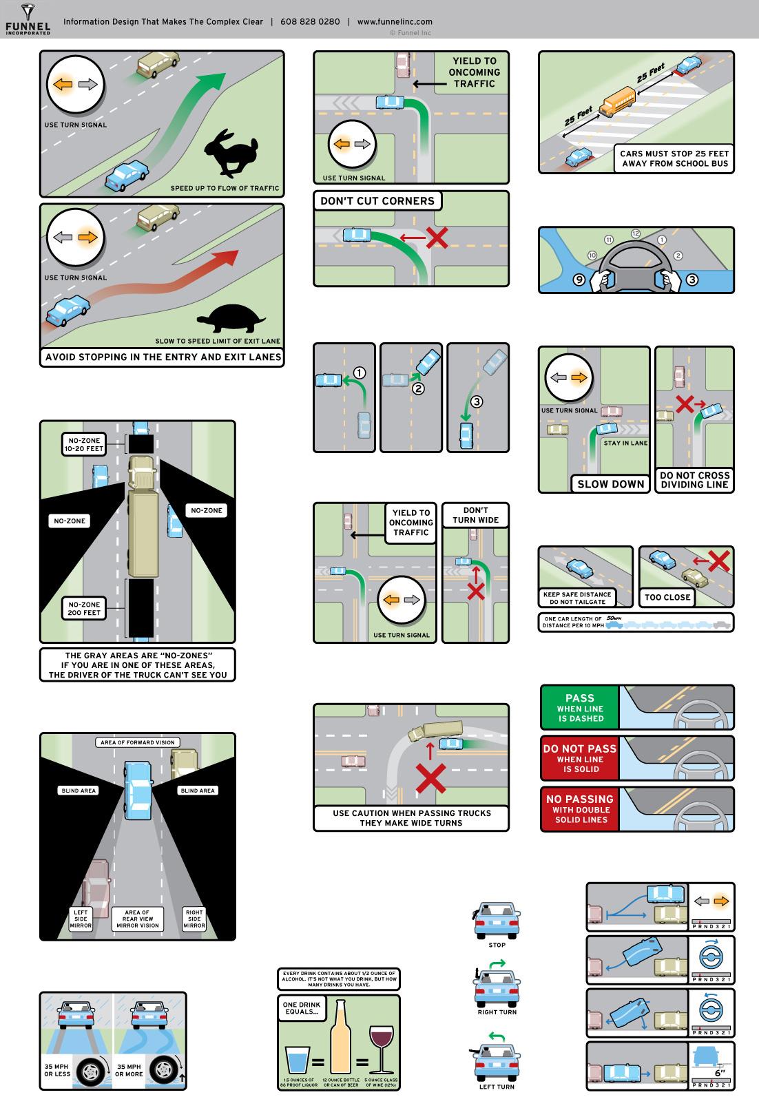 Nist Net Manual Guide