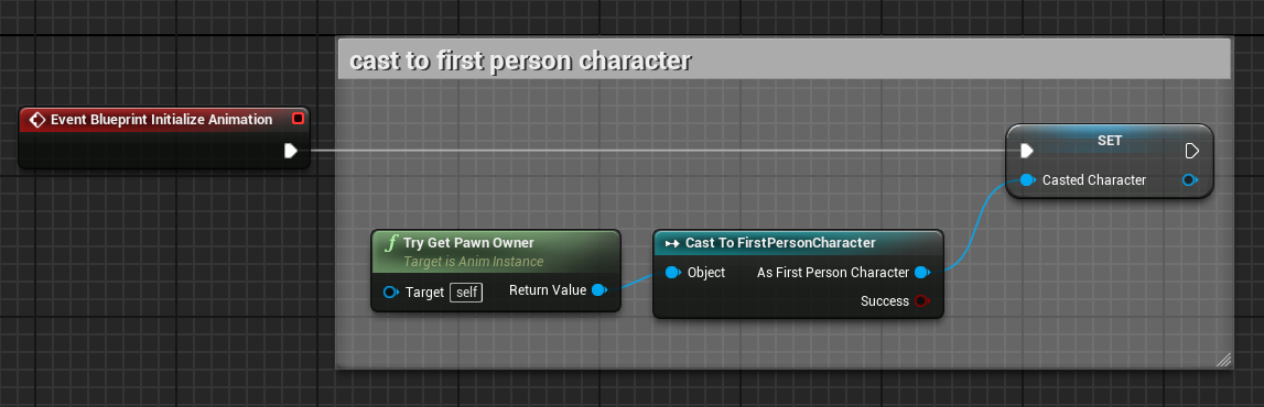 ferst person animation  Shooter Unreal engine game tutorial Blueprint