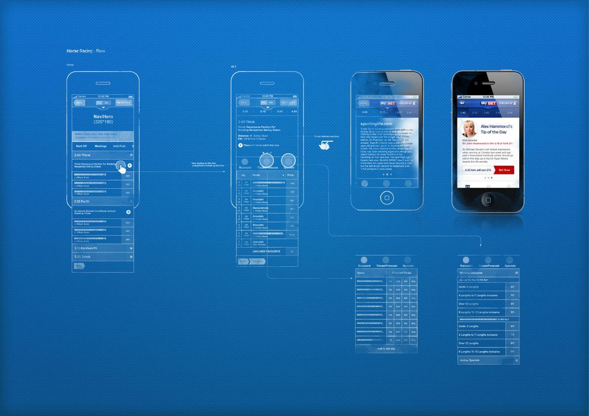Sky Bet Mobile App on Behance