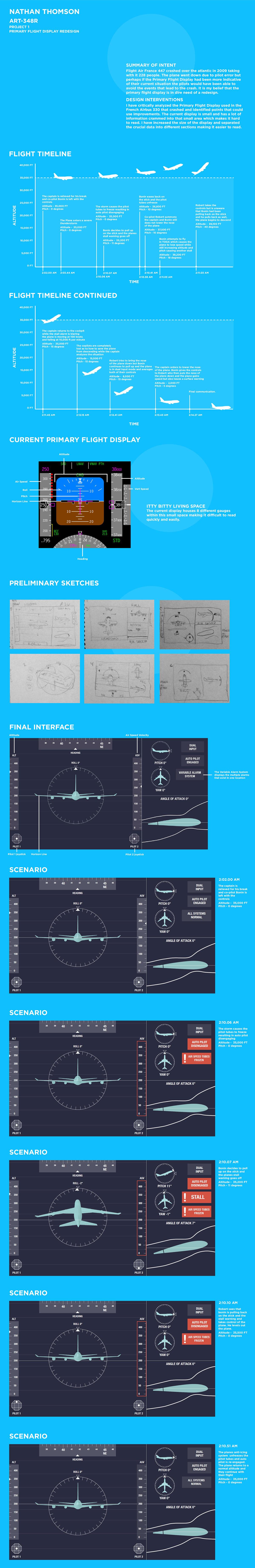 UI,ux,design,plane,flight,Primary Flight Display