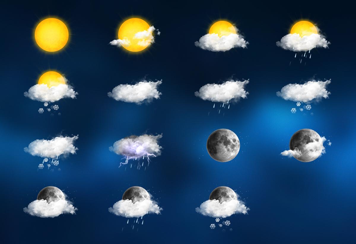 Animated Weather Icons On Behance