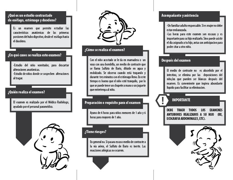 Felice Sciaraffia - Informative Panphlets Clínica Alemana de Puerto ...