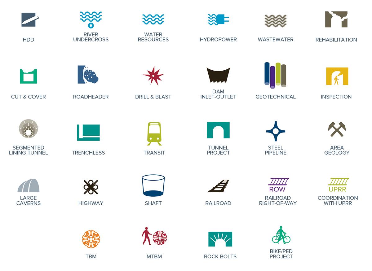 Icons Symbols On Behance