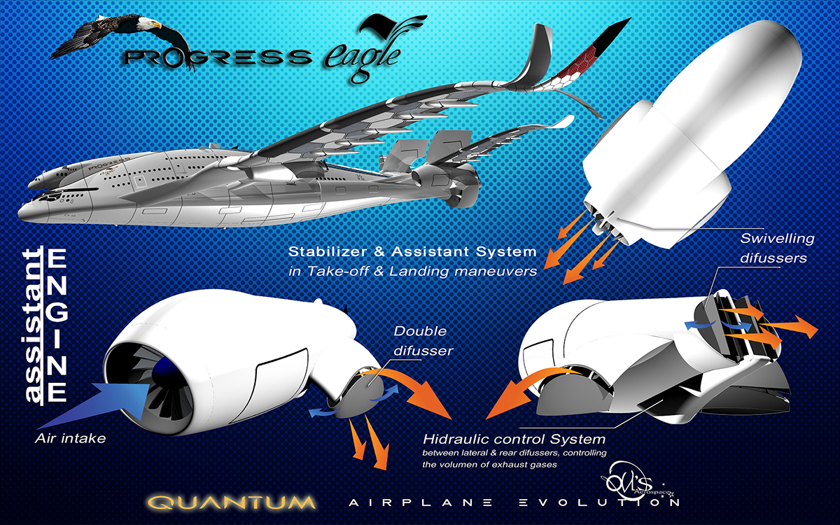 Awwaqg Progress Eagle Quantum Airplane On Behance Diagram Of A Jet Engine Image Credit Wikipedia The Relationship Between These Variables Was Established By French Physicist Louis De Broglie