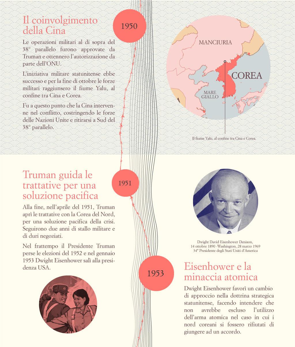 giornalismo infografica storia
