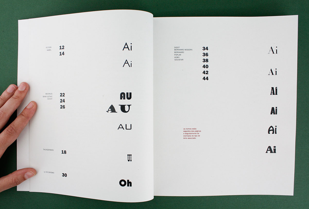 → Fonts used at the time of Futurism on Behance
