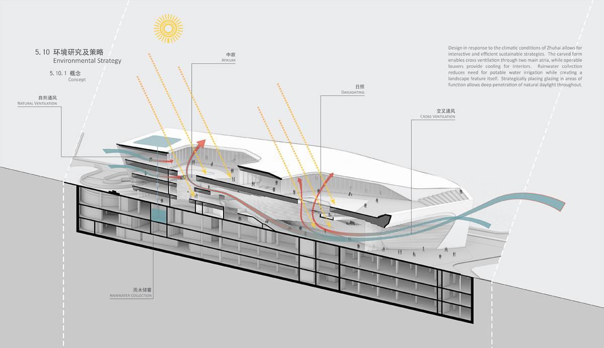 Zhuhai Culture Center Competition Design Concept On Behance