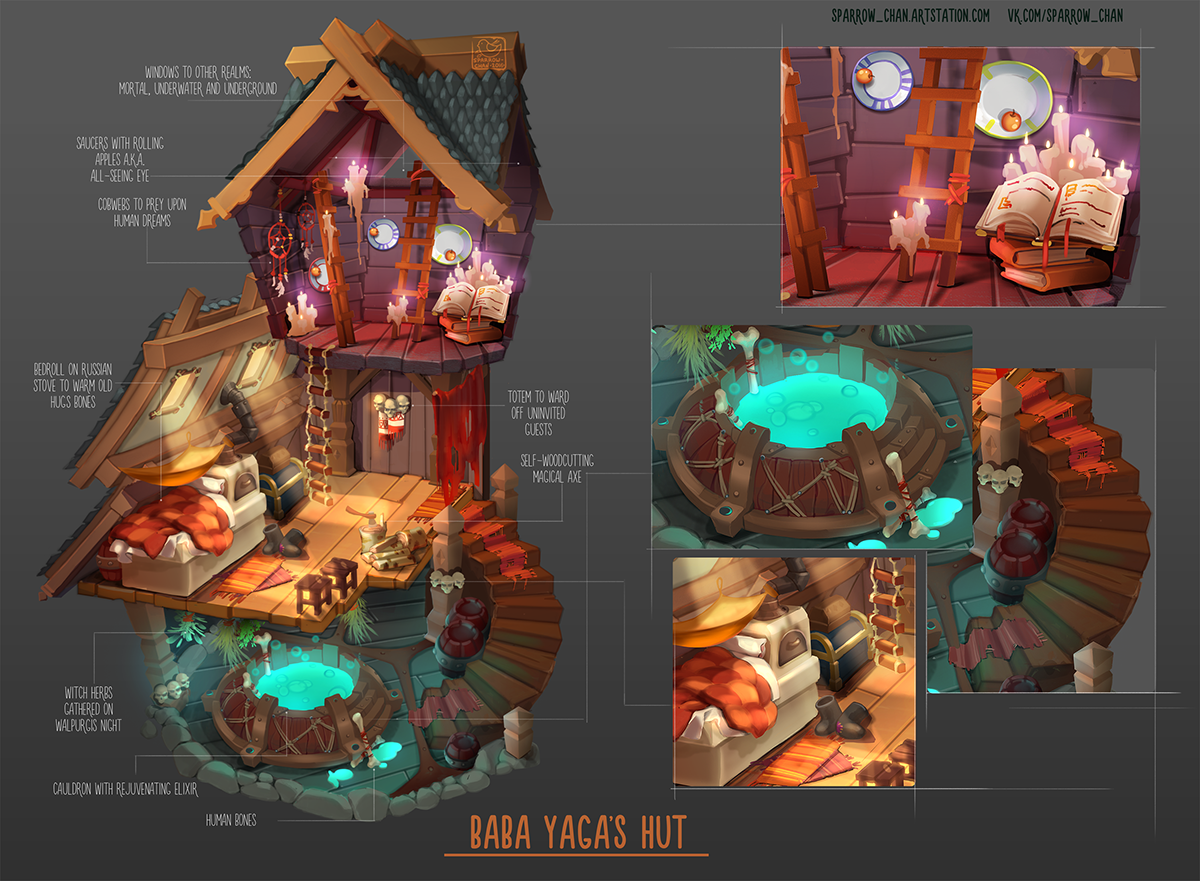 Concept-art: Baba Yaga's hut on Behance