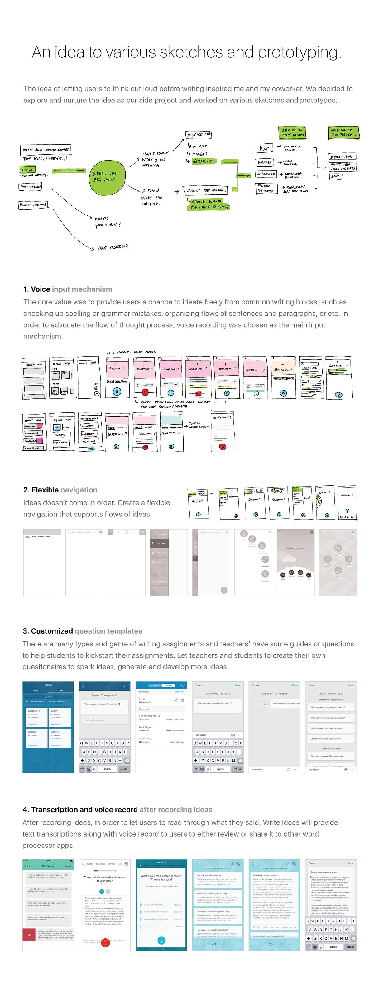 Write Ideas (Hackathon project) on RISD Portfolios