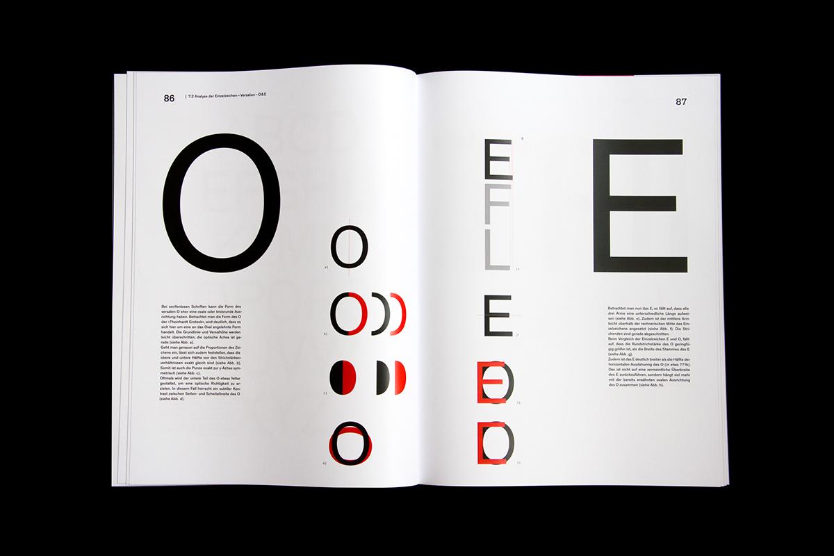 Adobe Portfolio Theinhardt Grotesk grotesk type Analysis bookazine Francois Rappo Theinhardt font