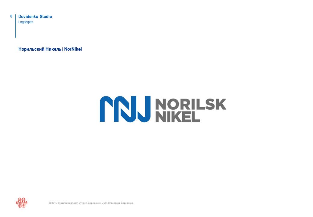 Норильский Никель   NorNikel