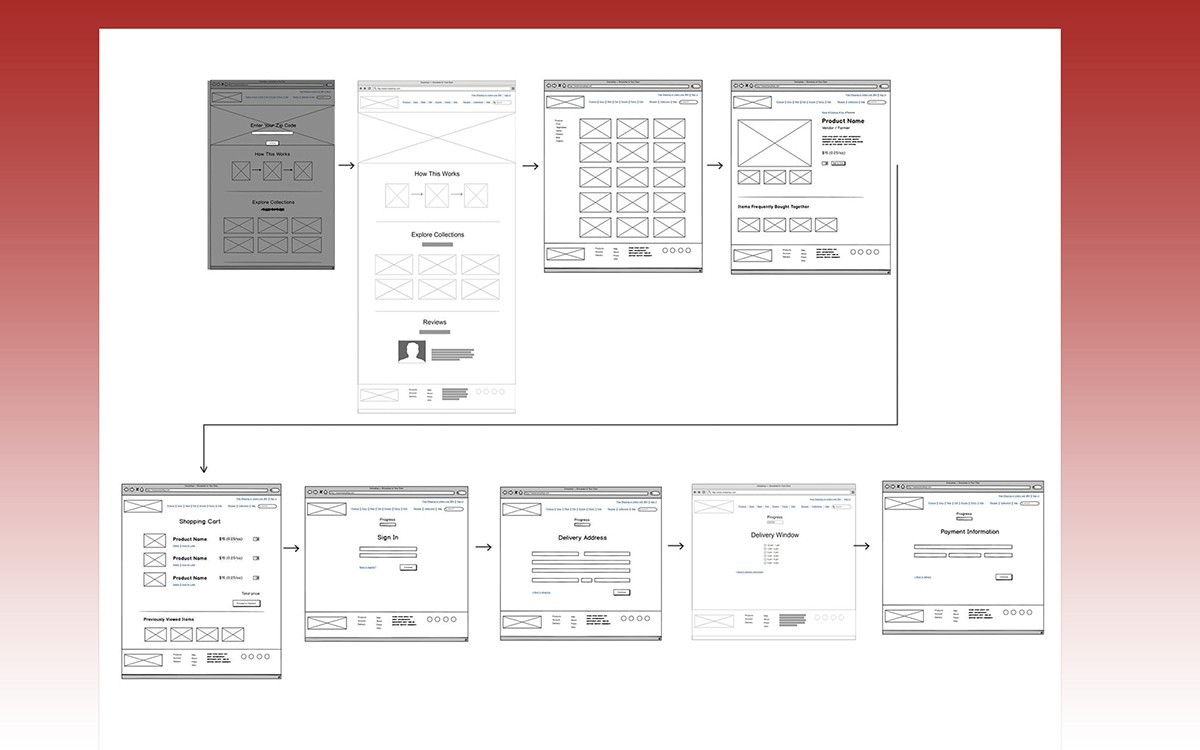 Michael messina instashop instead of creating wireframes for the entire mobile site i used my user flow diagrams to create the individual screens ccuart Choice Image