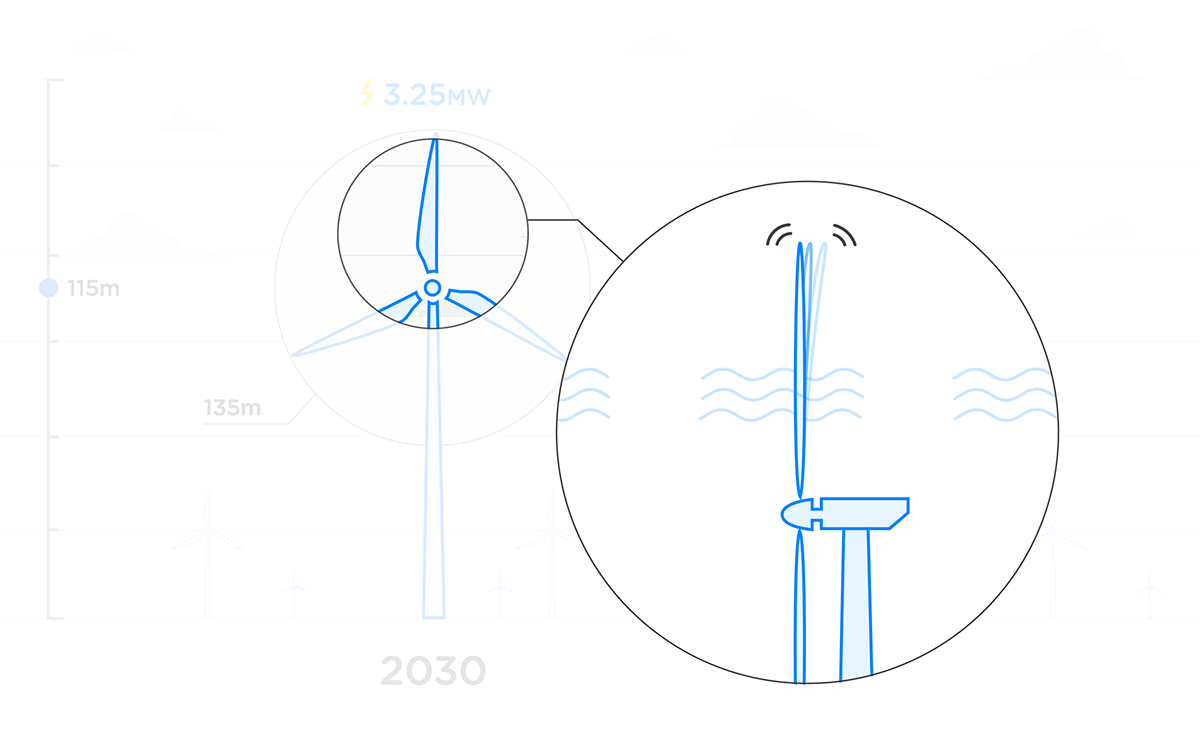 aquanis figmints windmill Company video animation  blue simple flat design clean energy