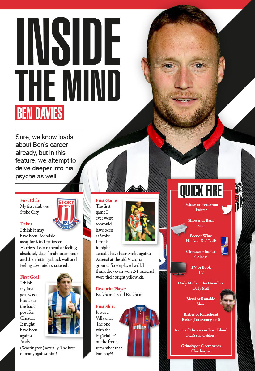 Grimsby Town Programme On Behance