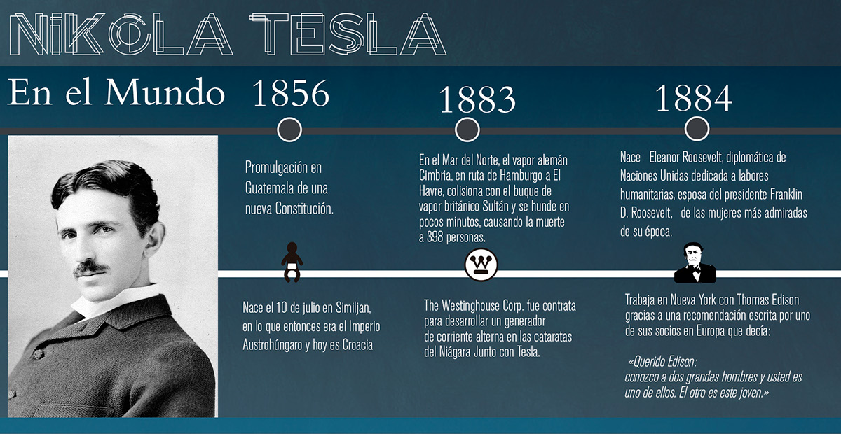 bobina de tesla on behance
