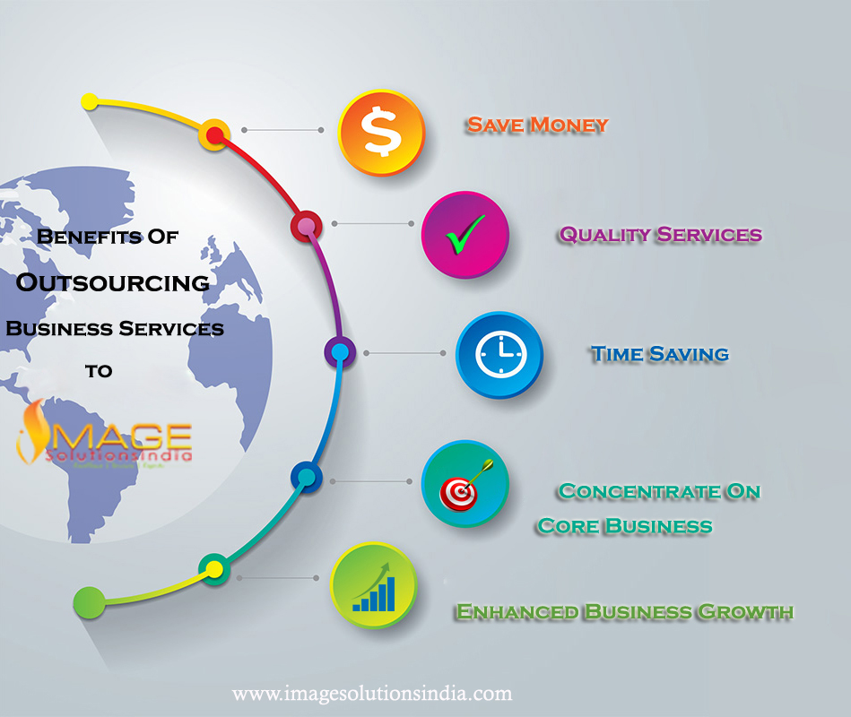 outsourcing benefits outline This paper will outline the needs of the modern business to embrace the concept of outsourcing and the need to educate employees on the diversity of global business.