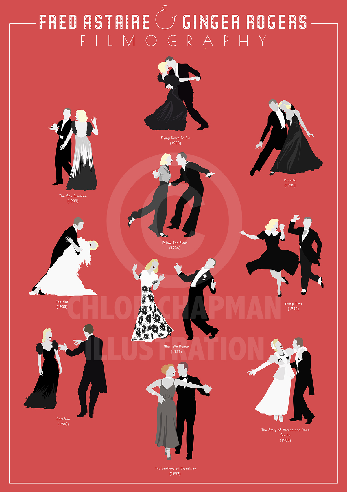 Infographic Fred Astaire Ginger Rogers Filmography On Behance