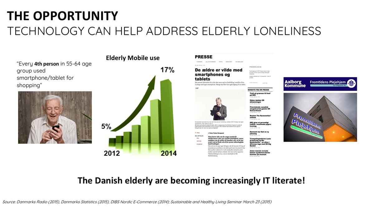 ux mobile Elderly volunteer meetup loneliness outdoors