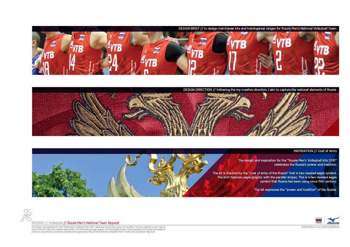 Mizuno Russia Men S Volleyball Teamwear Ss15 On Behance