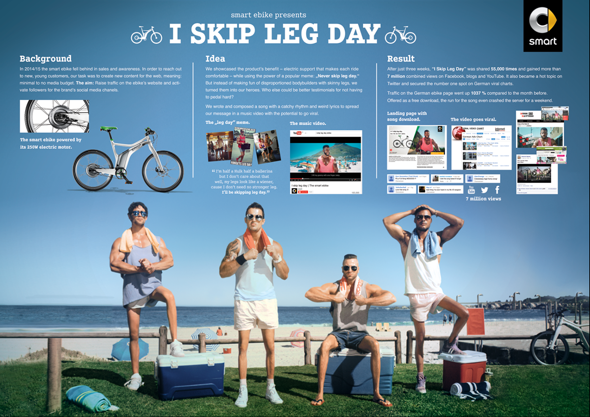 smart ebike - I skip leg day on Behance