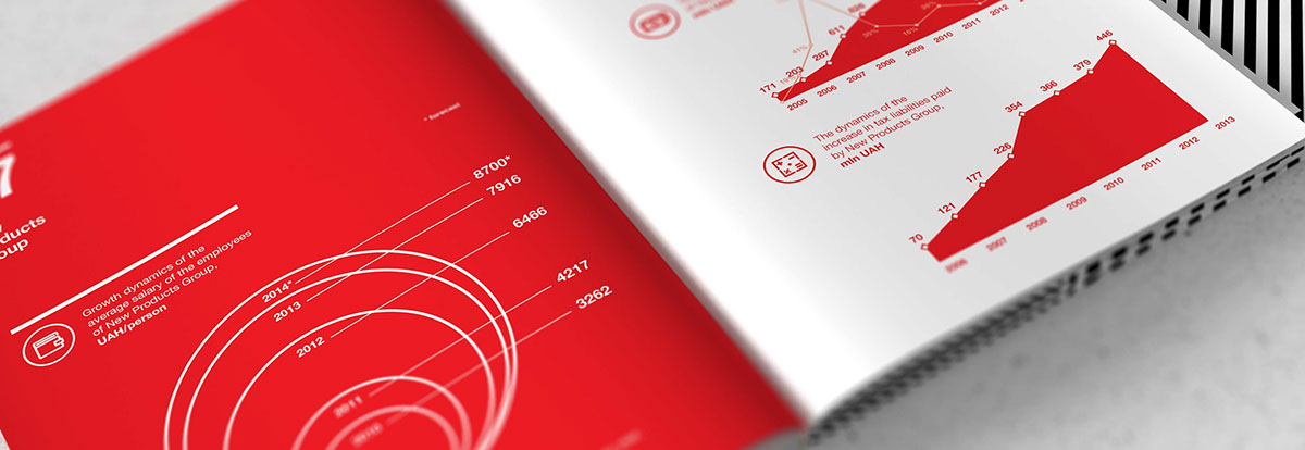 Adobe Portfolio annual report new products 2-IN-1 Presenter navigation