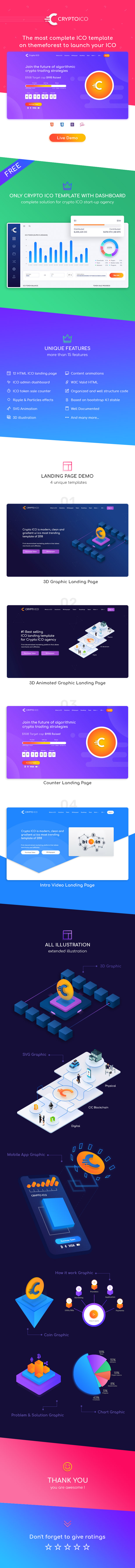 cryptocurrency exchange vue.js website template free download