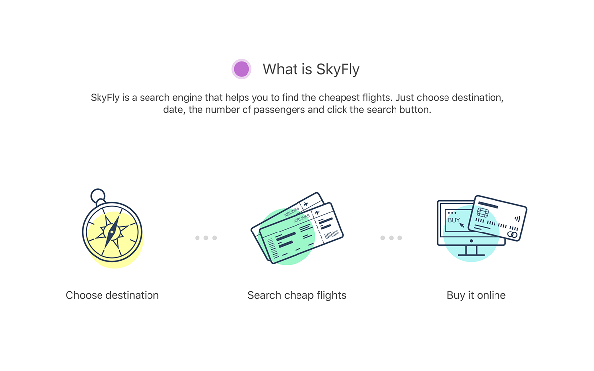 Skyfly Flights Search Engine On Student Show Diagram
