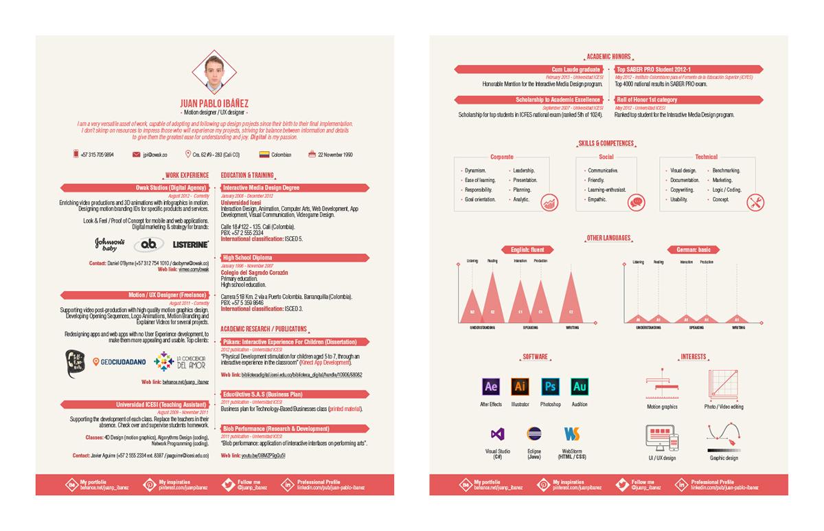 ibanez  personal brand  u0026 cv  2014  on behance