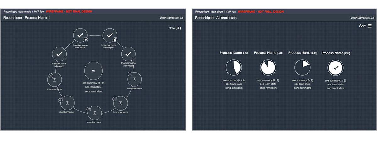 Interface financial UI ux graphic design  branding  product design