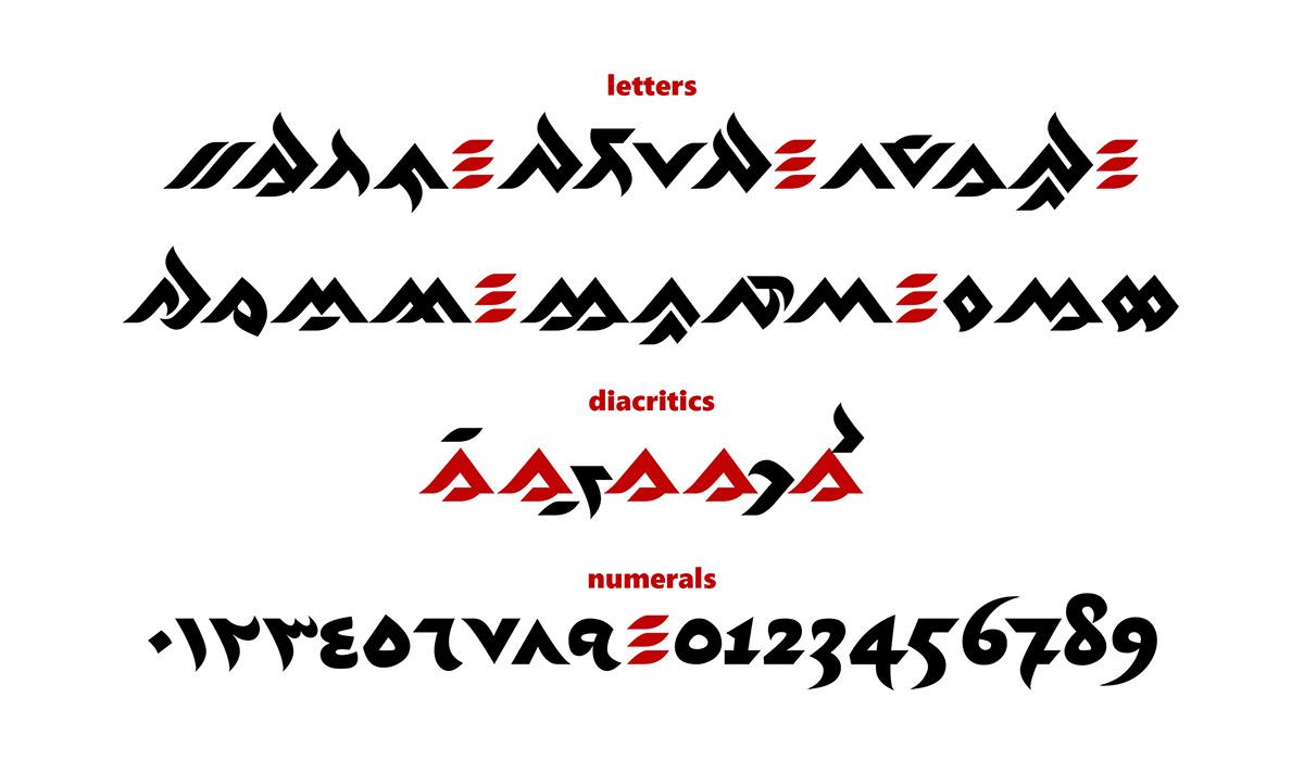 aksara Buginese Bugis indonesia Indonesian lontara Script Sulawesi