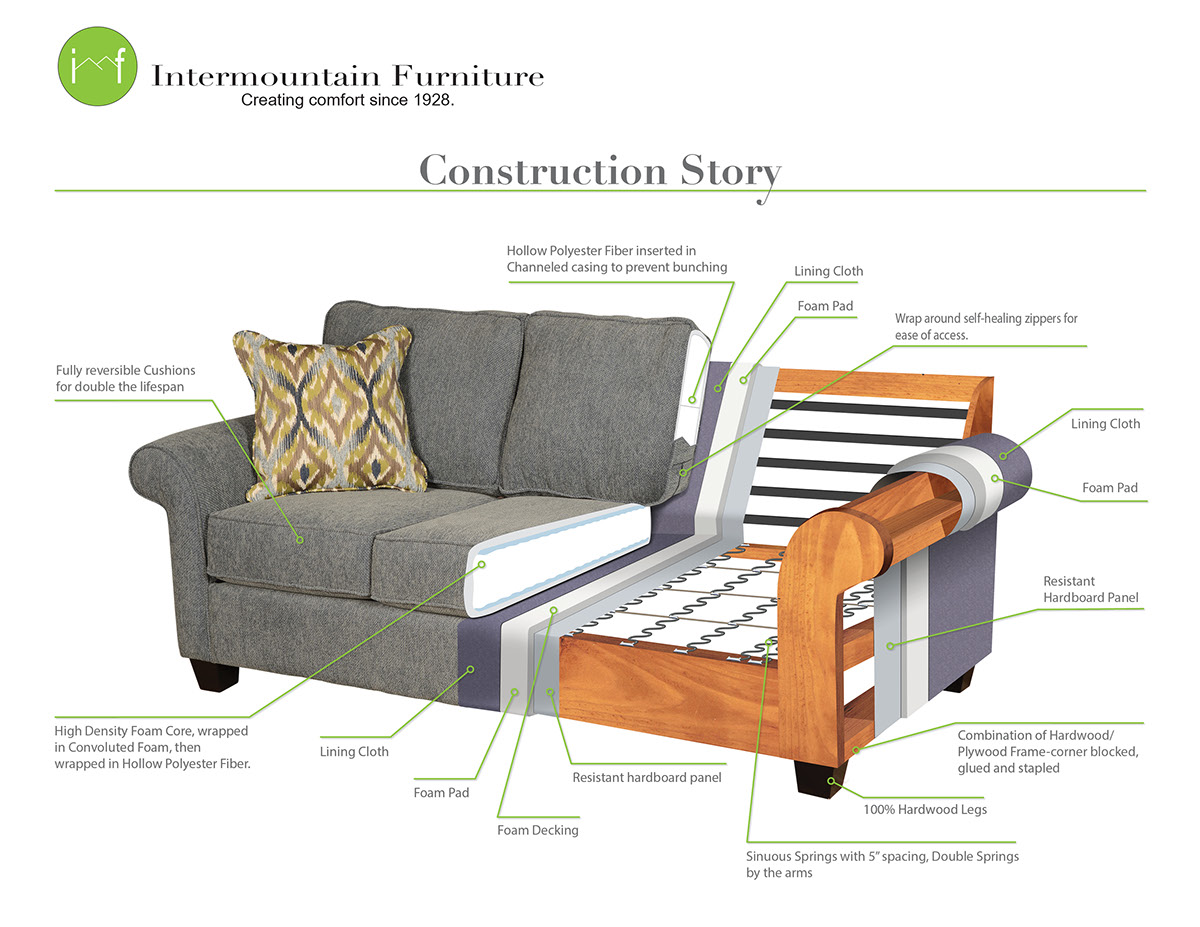 Couch Cutaway Illustration On Behance