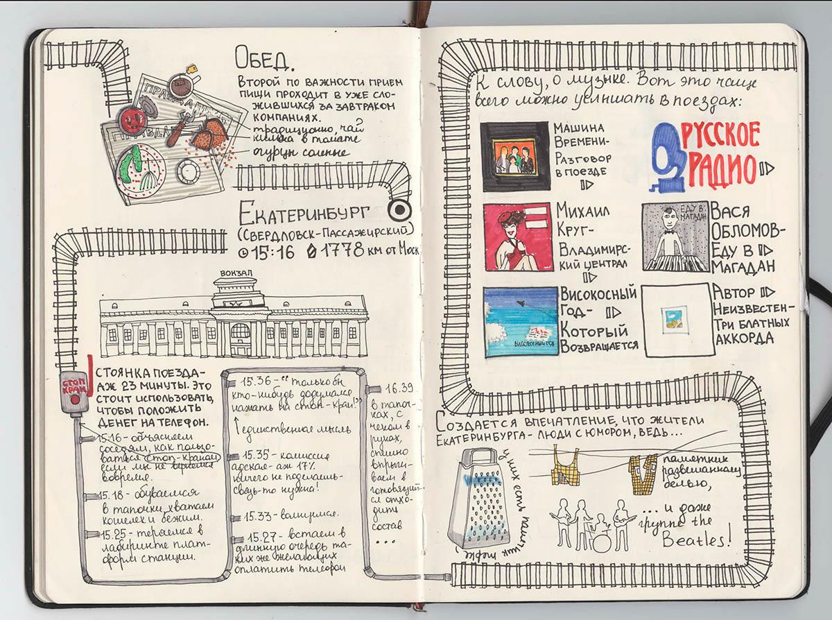 sketch,sketchbook,train,RZD,Russia,Travel,Travel book,поезд