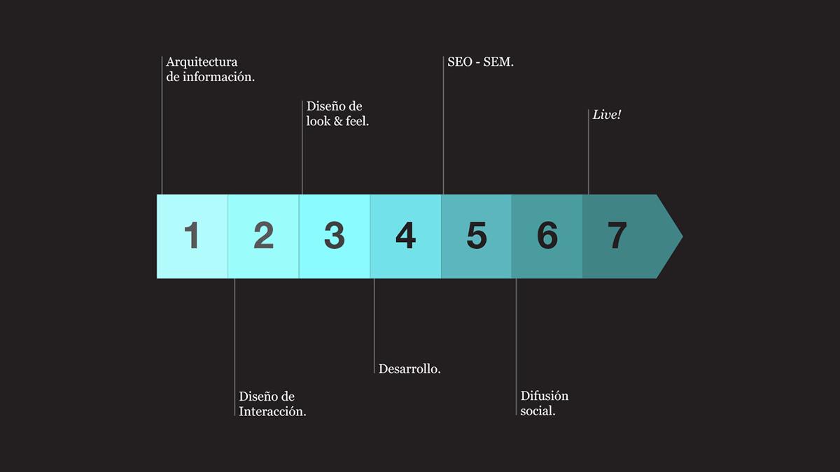 brand digital logo identity Website motion
