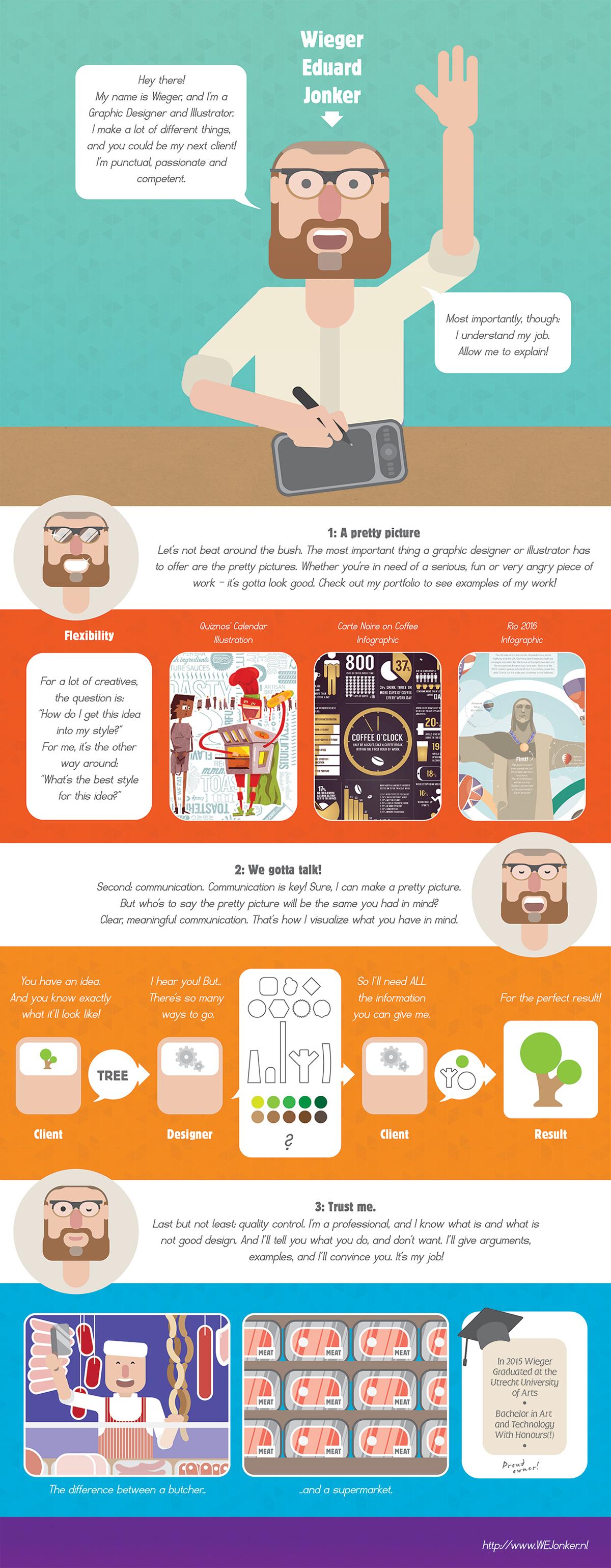 Infographic WEJonker