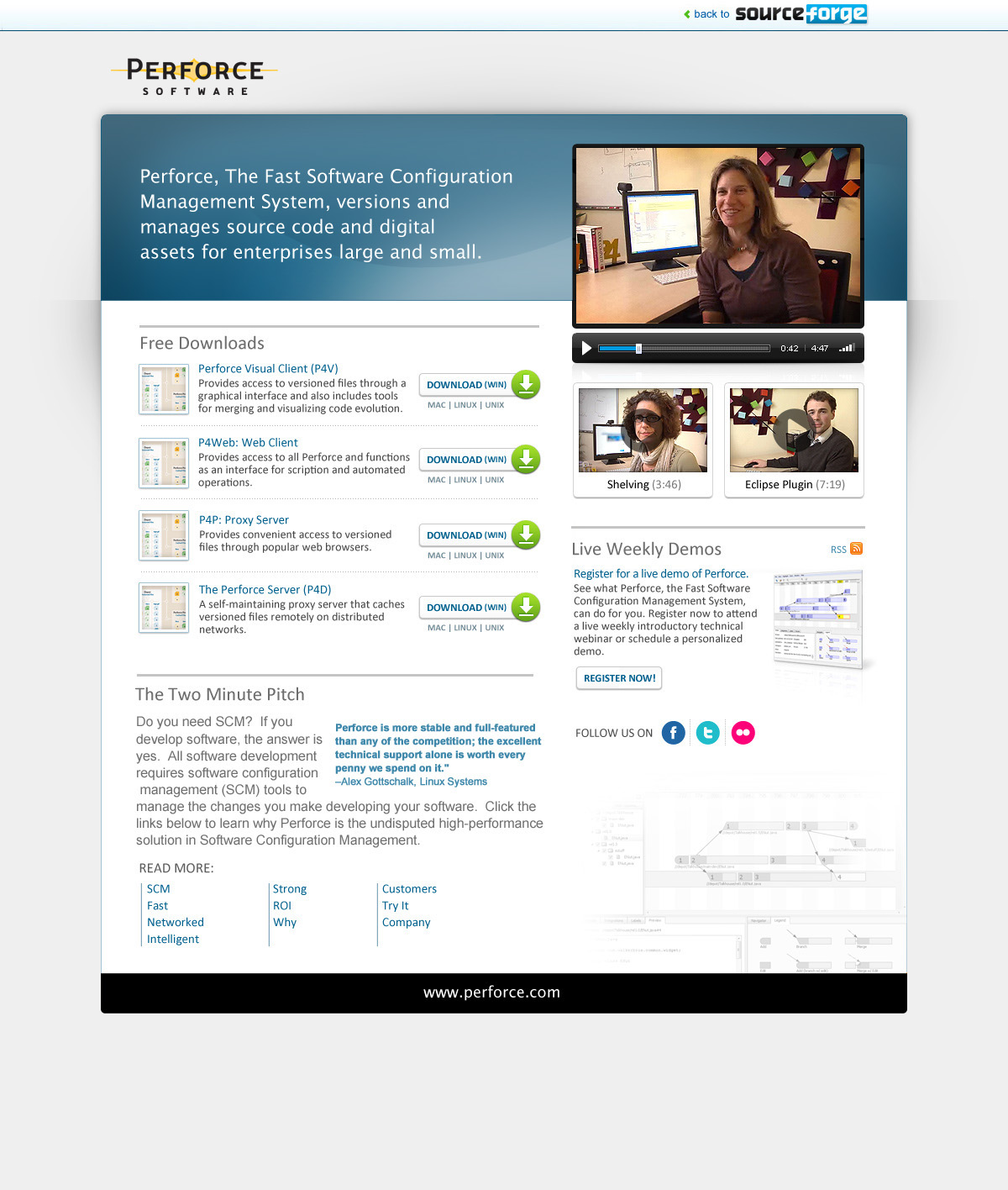 Perforce Landing Pages on Behance