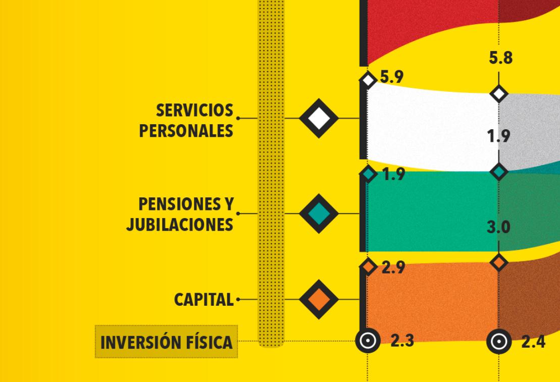dataviz DATAVISUALIZATION IMEF magazine information data financial business mexico Data Visualoop